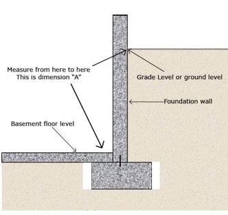 Measuring for an Egress Window Well